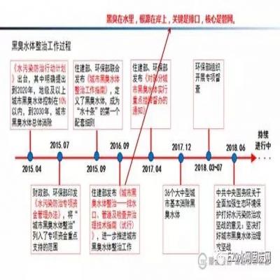 唐建国:雨水排水管网也要提质增效