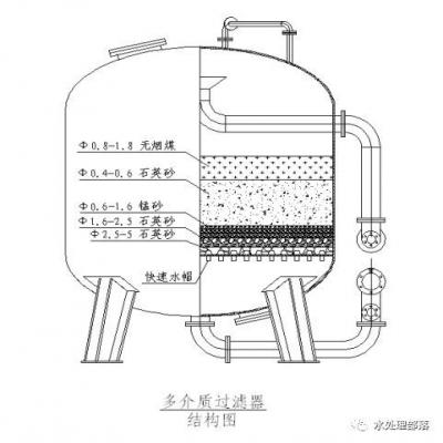 这篇文章把膜法水处理技术说透了...